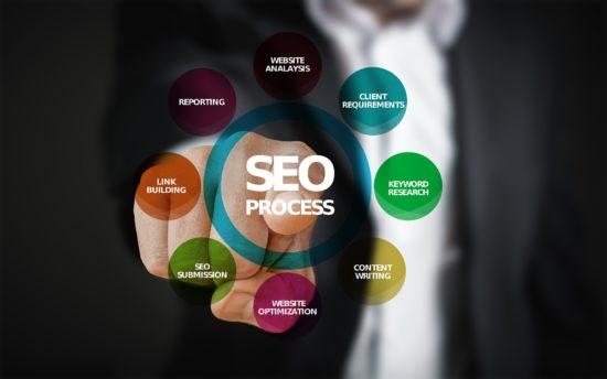 posizionamento sui motori di ricerca seo
